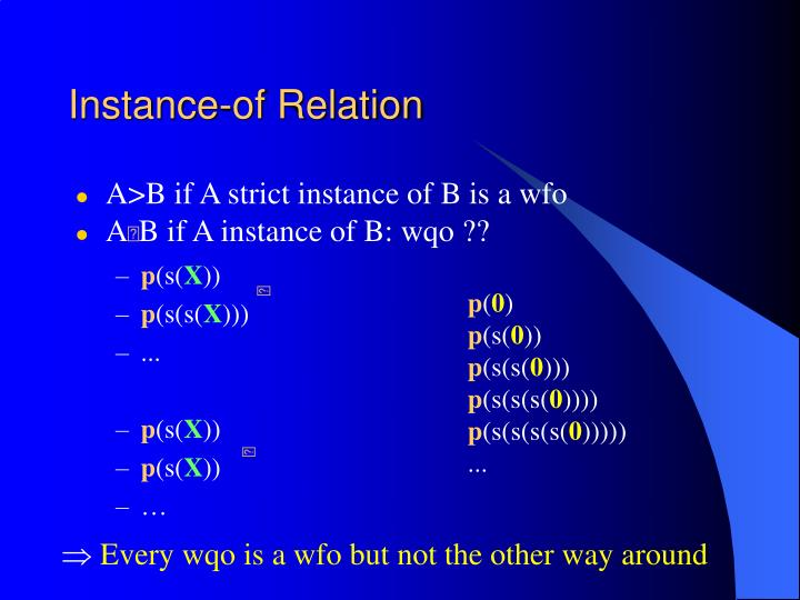 Instance-of Relation