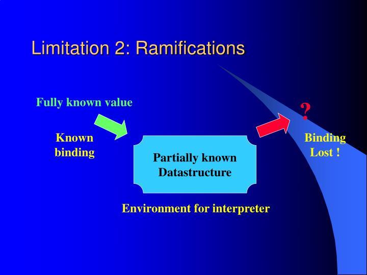 Limitation 2: Ramifications