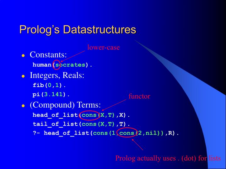 Prolog's Datastructures