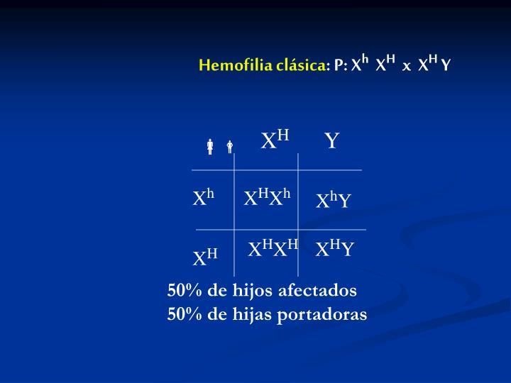 Hemofilia clásica
