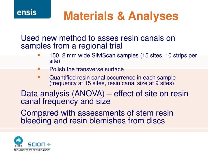 Materials & Analyses