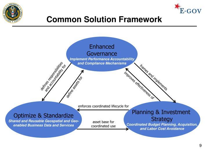 Common Solution Framework
