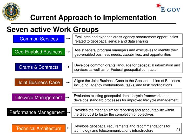 Current Approach to Implementation