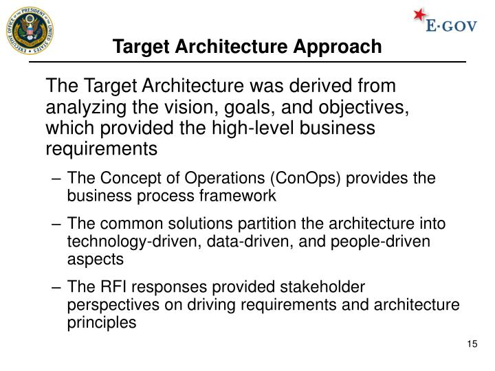Target Architecture Approach