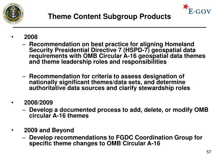 Theme Content Subgroup Products