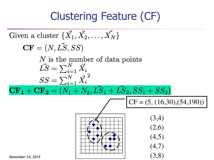Clustering Feature (CF)