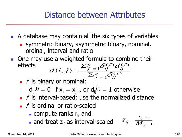 Distance between Attributes