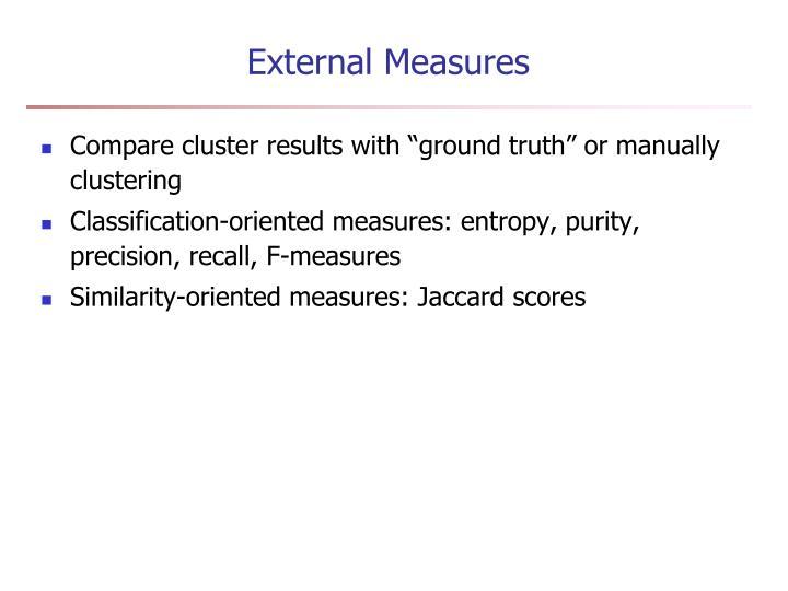 External Measures