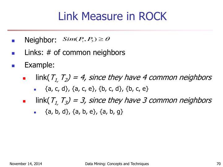 Link Measure in ROCK