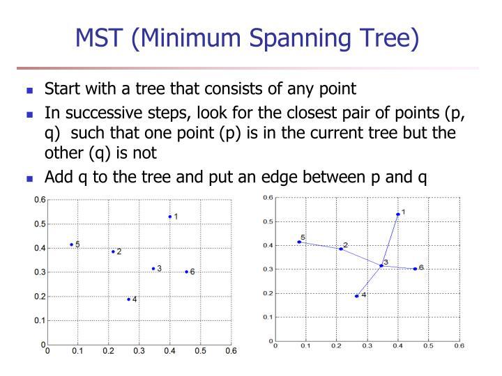 MST (Minimum Spanning Tree)