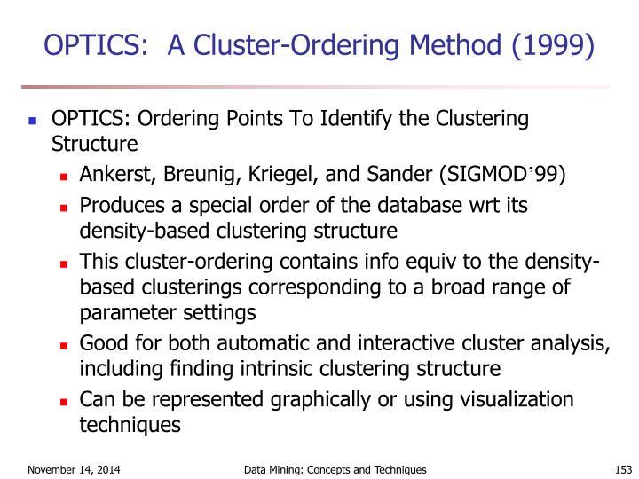 OPTICS:  A Cluster-Ordering Method (1999)