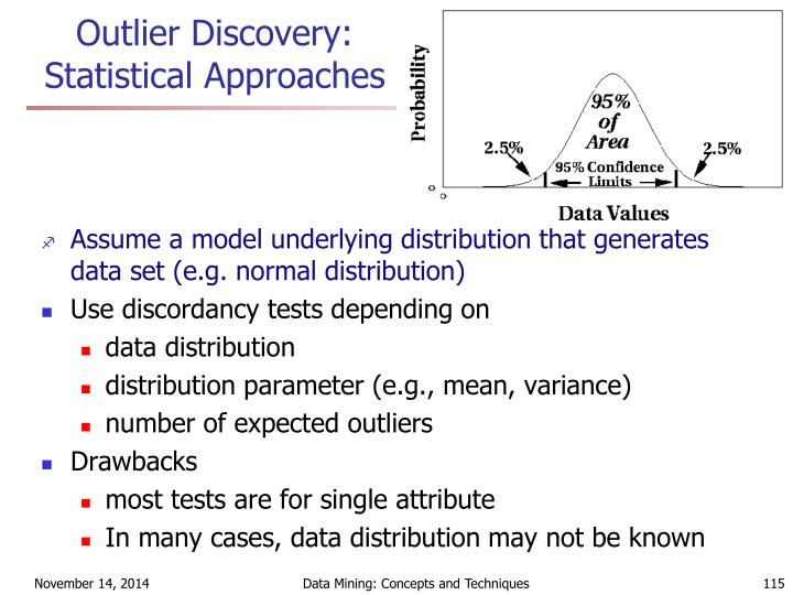 Outlier Discovery: Statistical Approaches