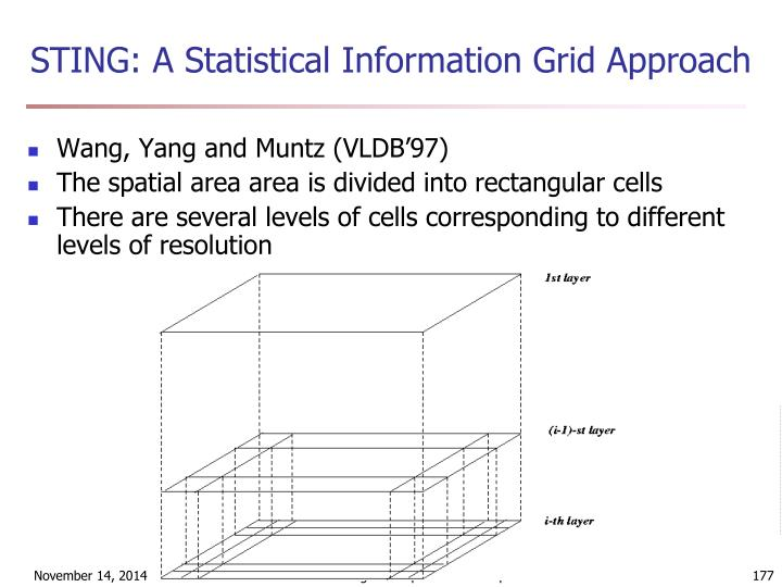 STING: A Statistical Information Grid Approach