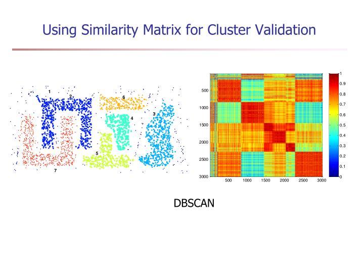 Using Similarity Matrix for Cluster Validation