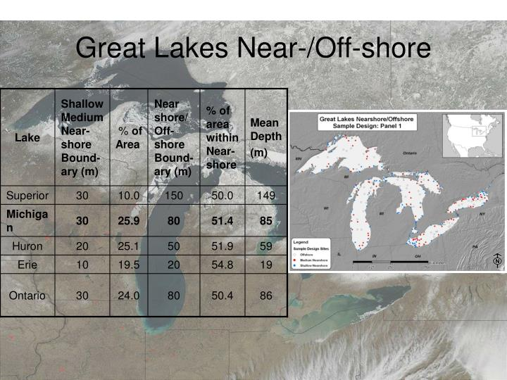 Great Lakes Near-/Off-shore