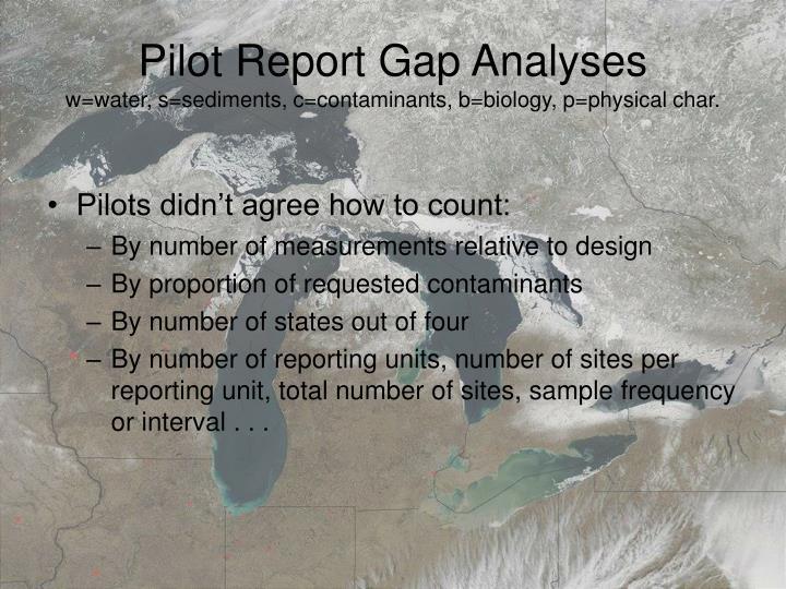 Pilot Report Gap Analyses