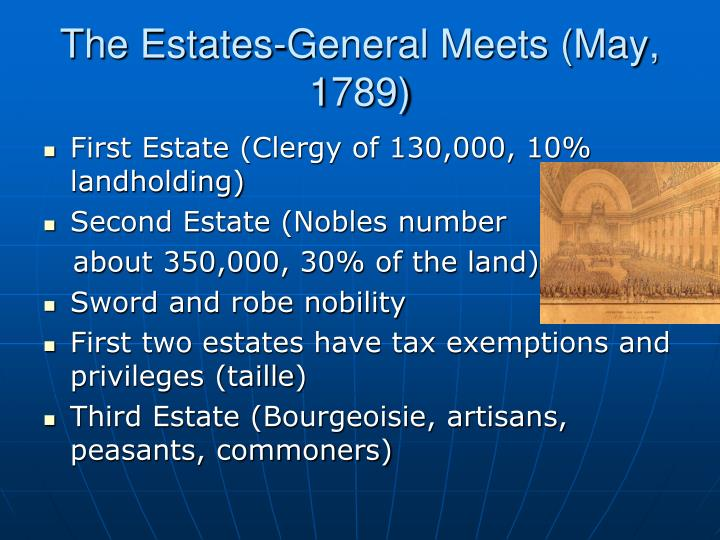 The Estates-General Meets (May, 1789)