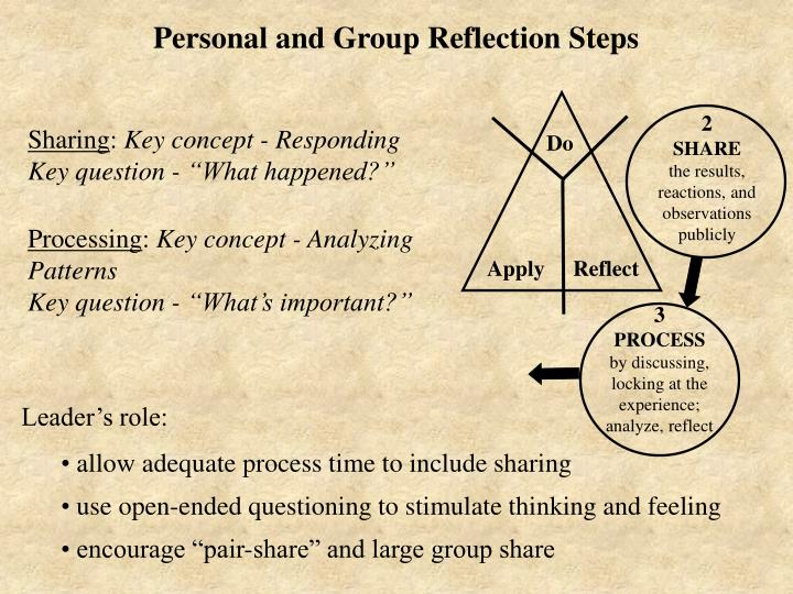 Personal and Group Reflection Steps