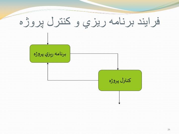 فرايند برنامه ريزي و کنترل پروژه