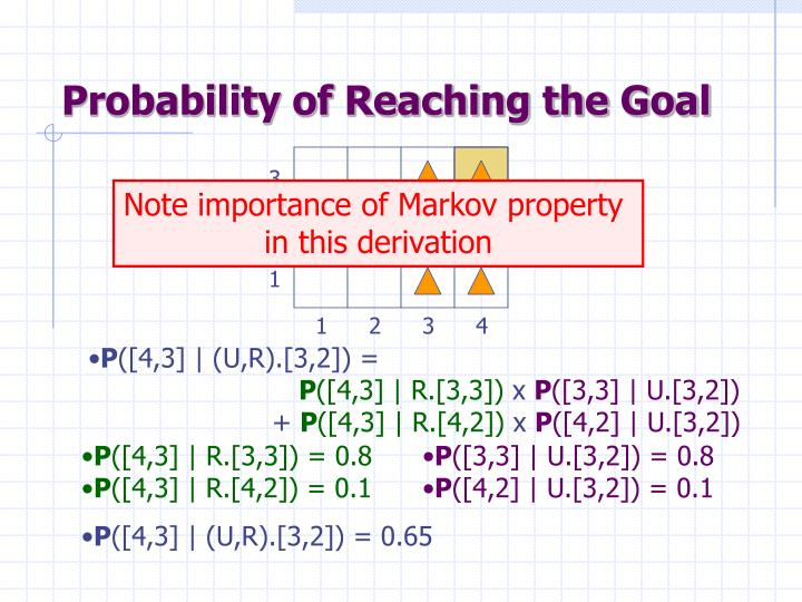 Probability of Reaching the Goal