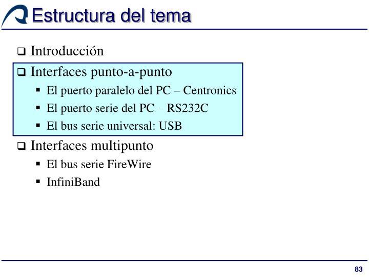 Estructura del tema