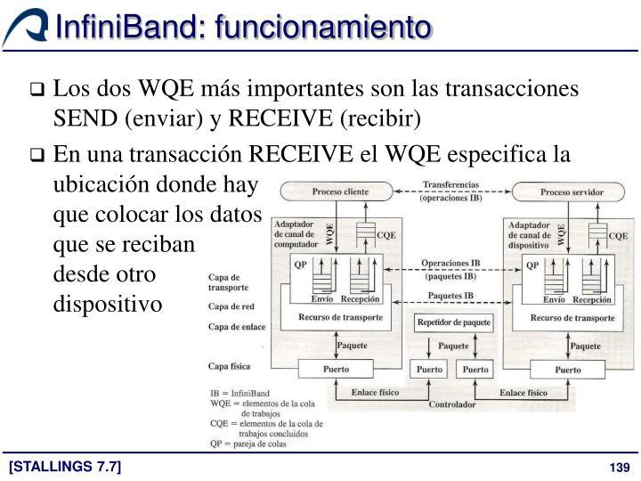 InfiniBand: funcionamiento