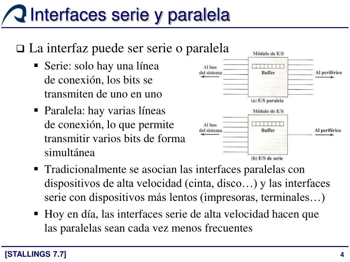 Interfaces serie y paralela