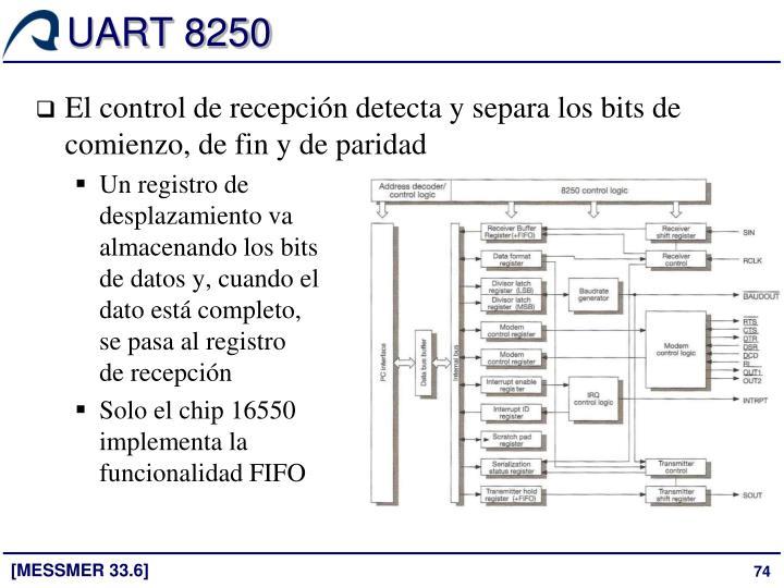 UART 8250