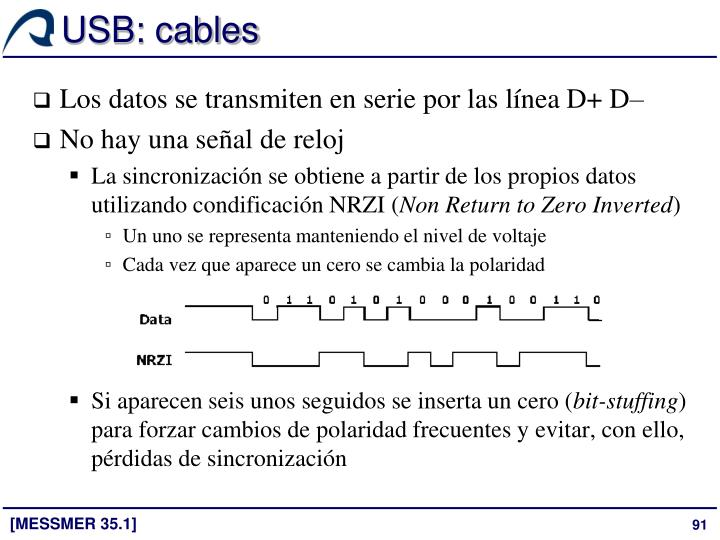 USB: cables