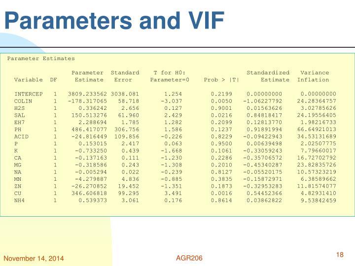 Parameters and VIF