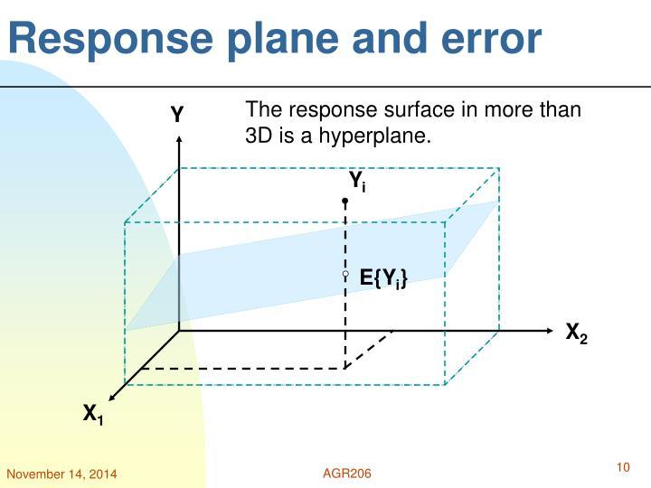 Response plane and error