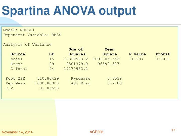 Spartina ANOVA output