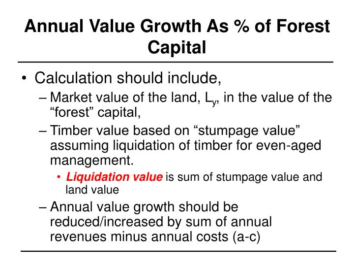 Annual Value Growth As % of Forest Capital