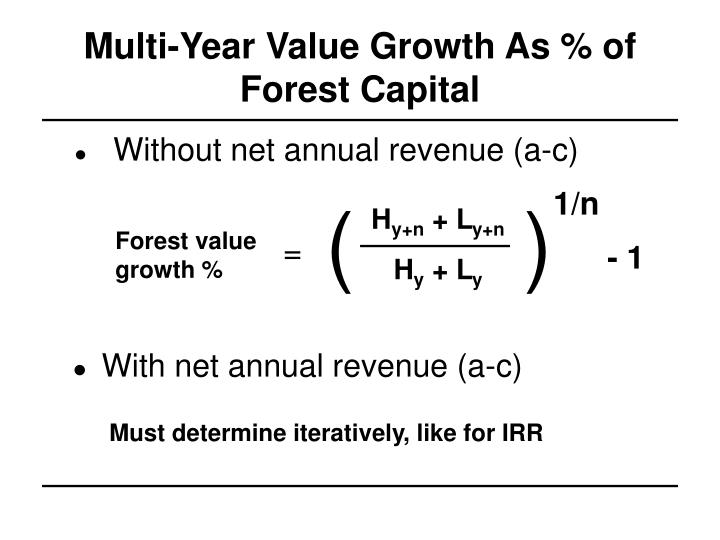 Multi-Year Value Growth As % of Forest Capital