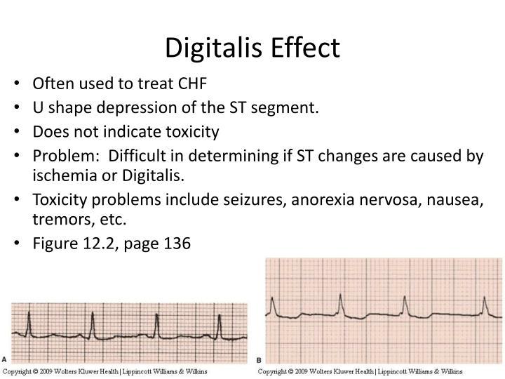 Digitalis Effect