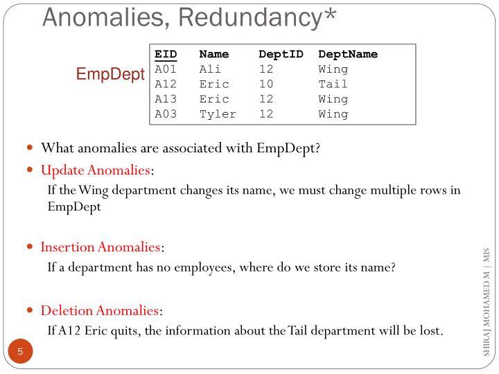Anomalies, Redundancy*