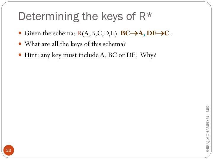 Determining the keys of R*