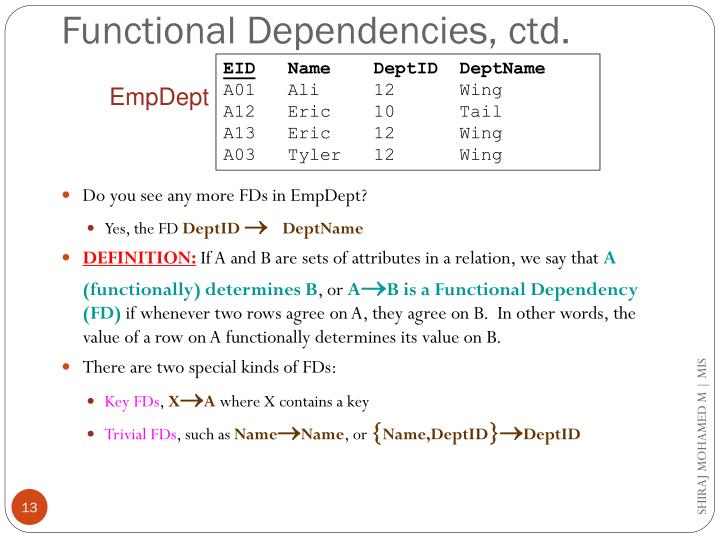 Functional Dependencies, ctd.