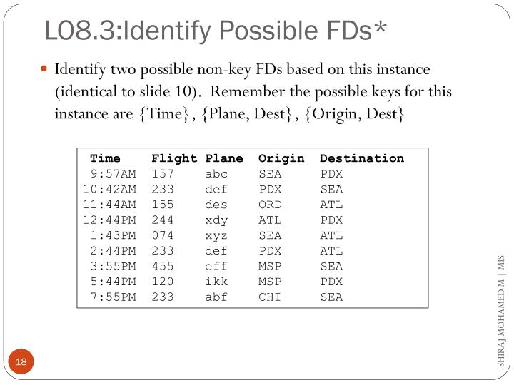 LO8.3:Identify Possible FDs*
