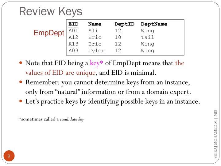 Review Keys