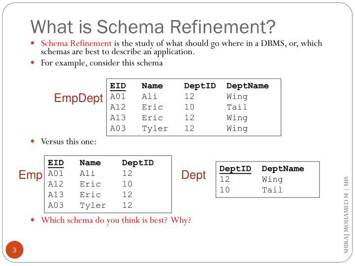 What is Schema Refinement?