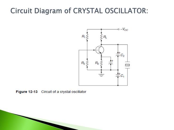 Circuit Diagram of CRYSTAL OSCILLATOR:
