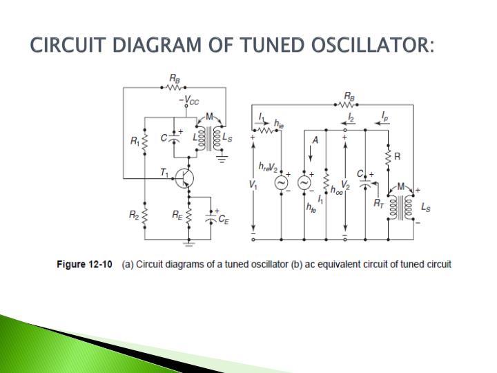 CIRCUIT DIAGRAM OF TUNED OSCILLATOR: