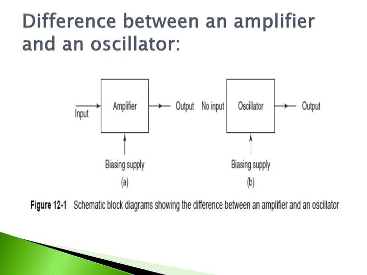 Difference between an amplifier and an oscillator: