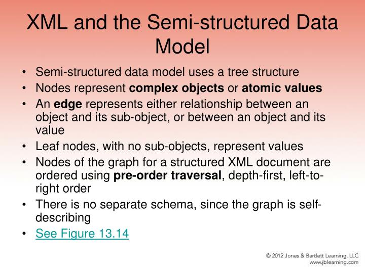 XML and the Semi-structured Data Model