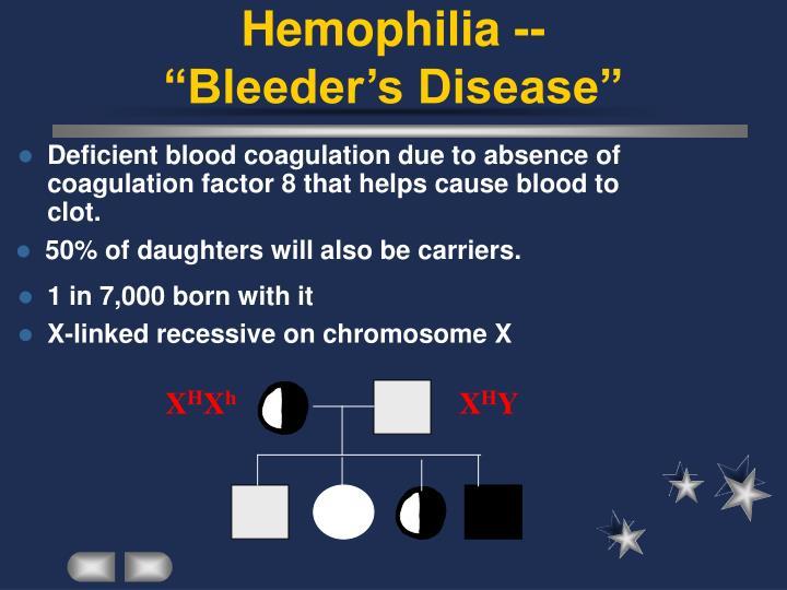 Hemophilia --
