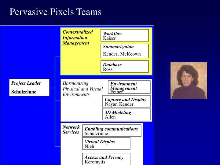 Pervasive Pixels Teams