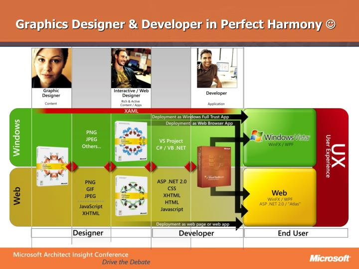 Graphics Designer & Developer in Perfect Harmony