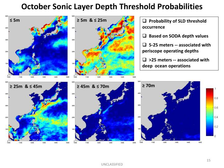 October Sonic Layer Depth Threshold Probabilities