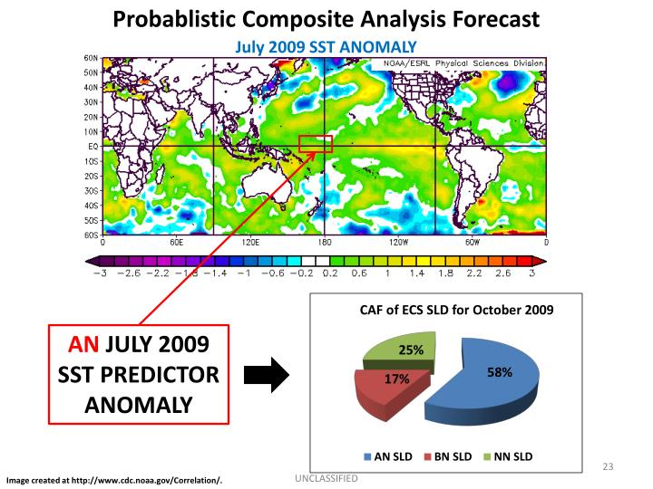 Probablistic Composite Analysis Forecast